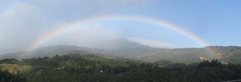 The Climate in Panama, Temperature, Rain and Micro-Climates